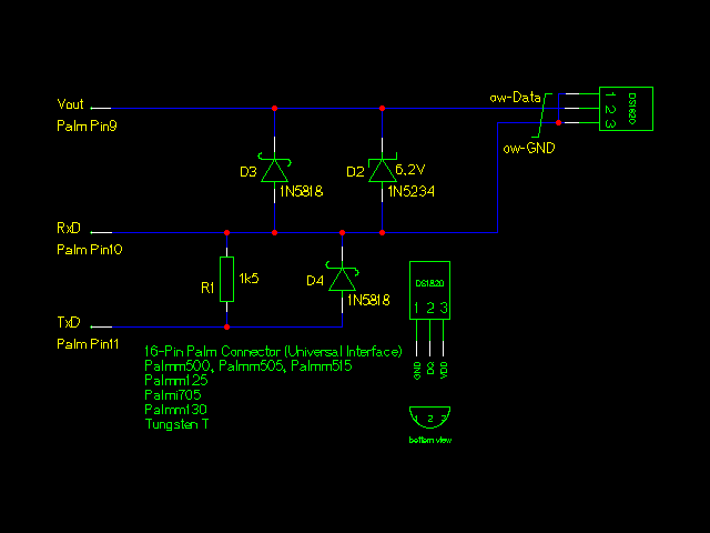 connection to 16-pin palm ports
